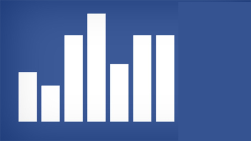 Facebook quarterly results