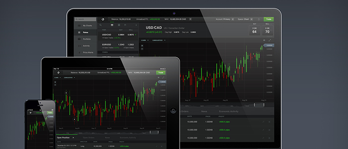 Cariparma trading online